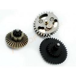 Set roti dintate CNC SR25